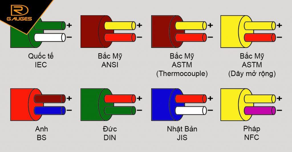 Các tiêu chuẩn màu dây dẫn thermocouple loại K