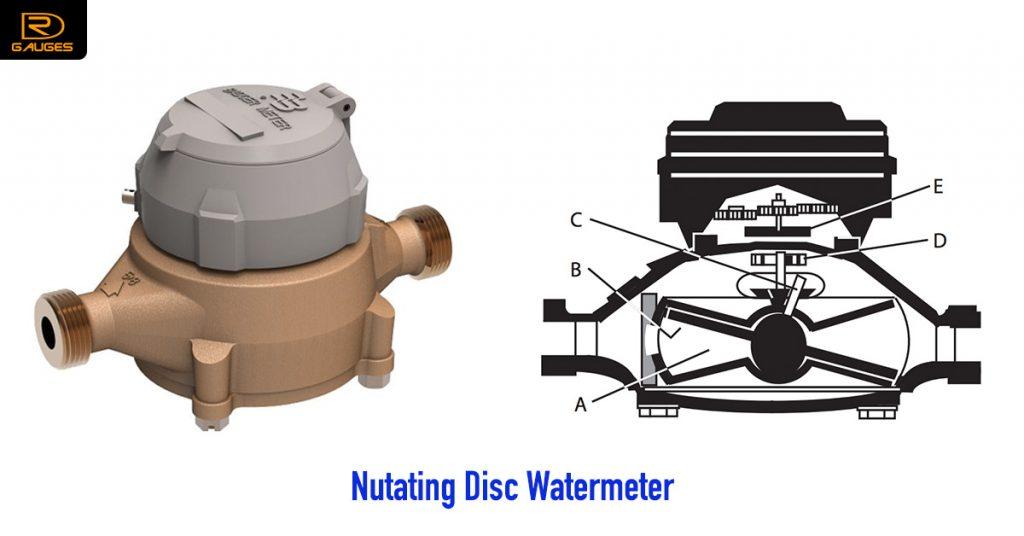 Đồng hồ nước dạng đĩa quay