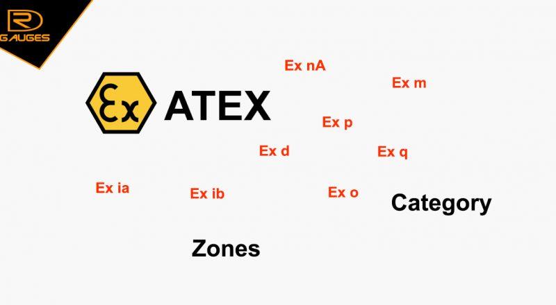 Tiêu chuẩn Atex là gì?